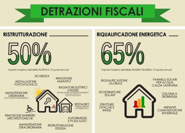 detrazioni-fiscali2